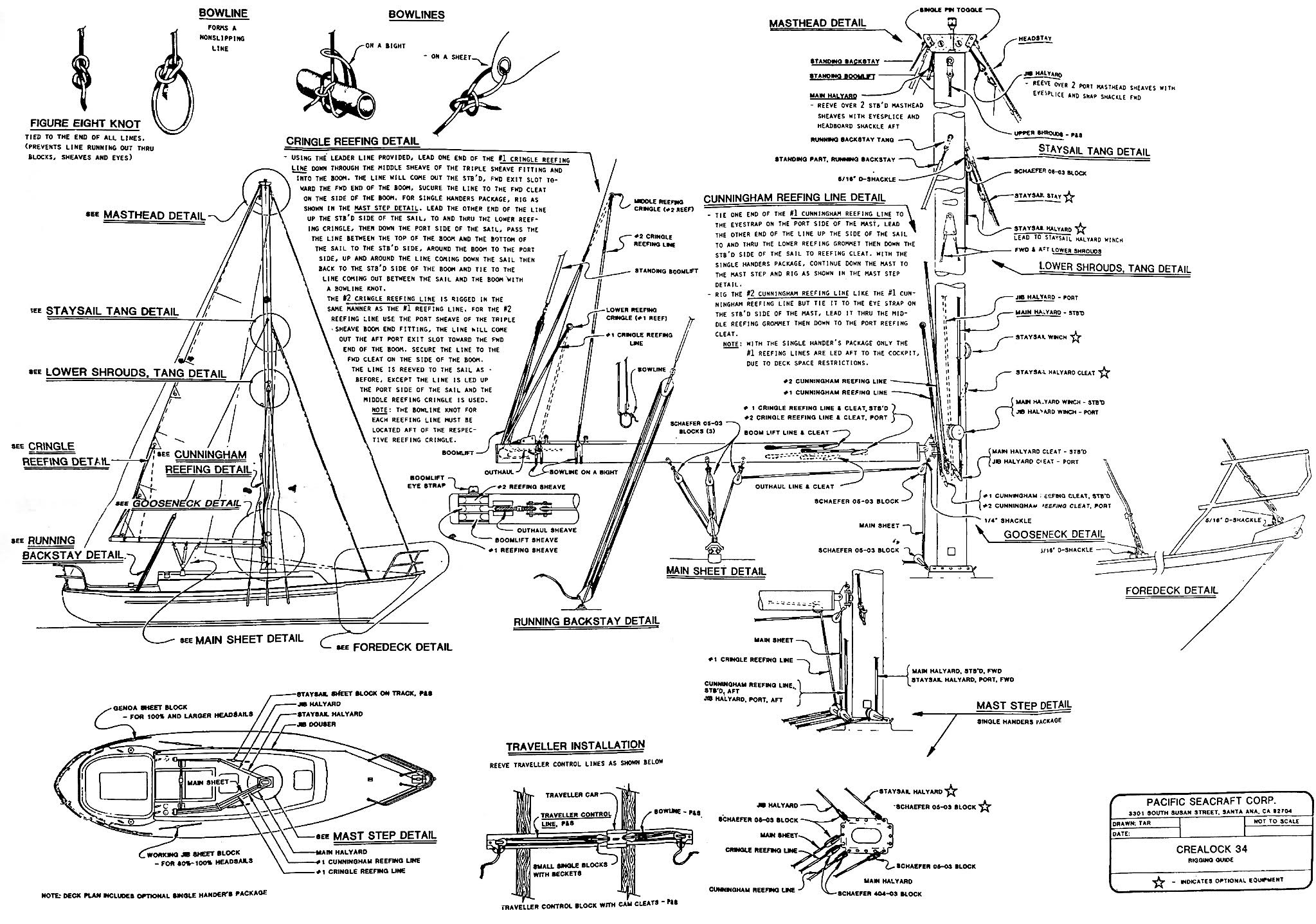 Pacific Seacraft 34 Sailboat Design And Sailing Characteristics Mast Wiring Diagram Rigging